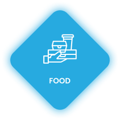 software solutions for food industry