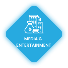 media entertainment software solutions