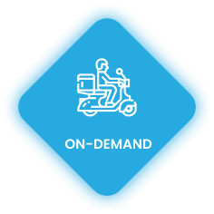 on demand software solutions