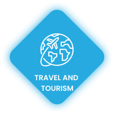 travel and tourism software solutions