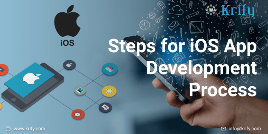 Steps for iOS App Development Process